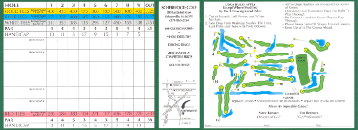 Regulation Course Scorecard